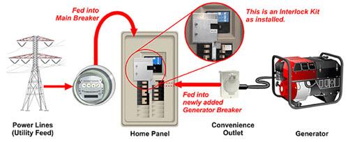 Reed Electric 187 Backup Generator